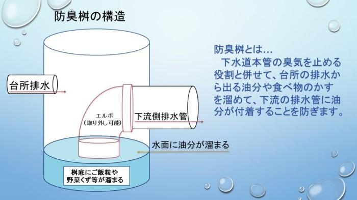 排水のつまりでお困りの方へ - 四條畷市ホームページ